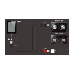 Cablu iPad pentru DJ-WeGO si DJ-ERGO Pioneer DJC-WeCAi