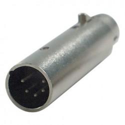 Adaptor XLR 5 pini tata la XLR 3 pini mama, DAP-Audio FLA-29