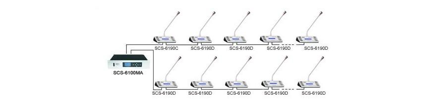 Sisteme pentru sedinta si vot cu fir Samcen
